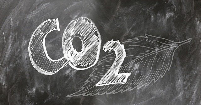 CO2 warmtepomp